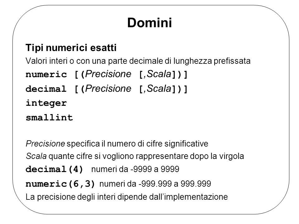 Domini Tipi numerici esatti numeric [(Precisione [,Scala])]